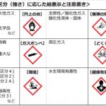 業種別業界別トピックス「労安法改正:危険有害性化学物質のリスクアセスメントが義務化!」(2017年1月)