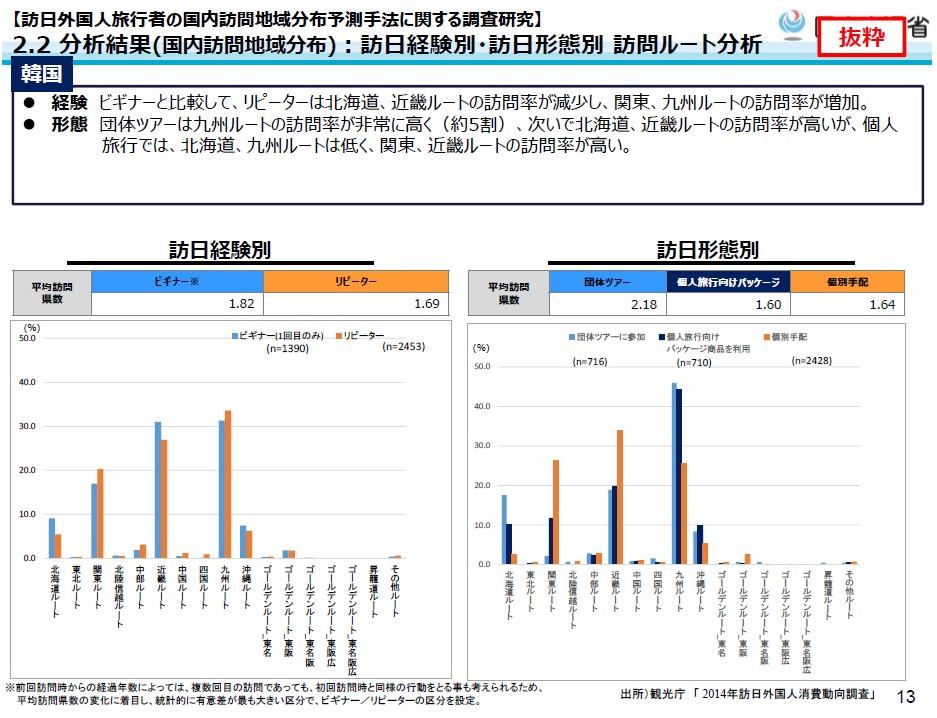 %e7%94%bb%e5%83%8f%ef%bc%93%ef%bc%88%e5%9b%b3%ef%bc%92%ef%bc%89