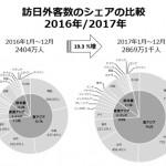 グローバル・ウインド 「日本にいながら、世界の文化を学べる街をご紹介」(2018年02月)