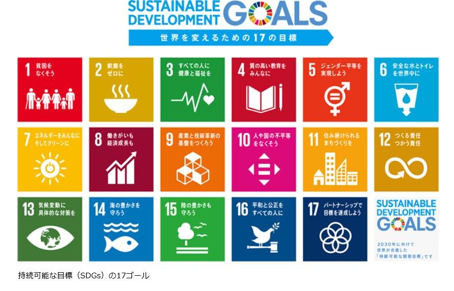 持続可能な目標(SDGs)の17ゴール