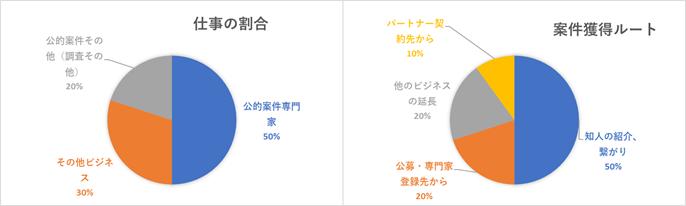 ihara-san_zu2