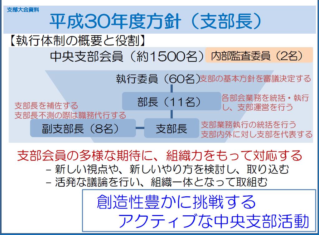 shibucho_h30_4