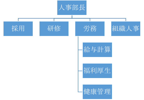03-Fig1