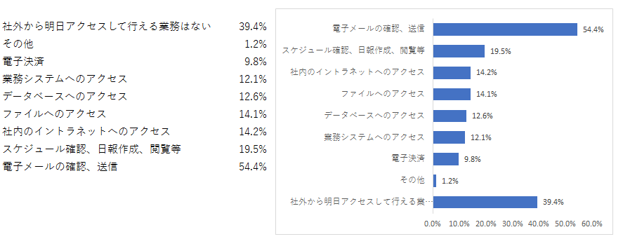 202001_グラフ_小暮先生