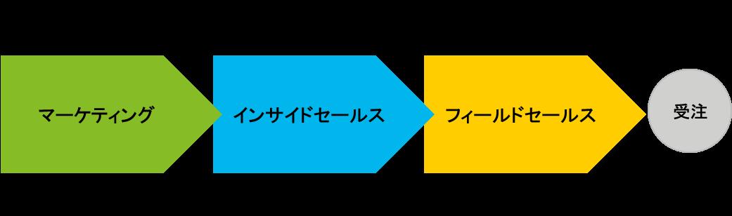 2_minagawa