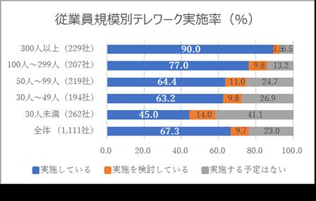 Fig2008_Nishihara01