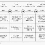 専門家コラム「コロナでできた余白を創造の時間に~アートシンキングのススメ~」(2020年9月)