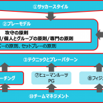 専門家コラム「あなたは「岡田メソッド」を知っているか?」(2020年9月)