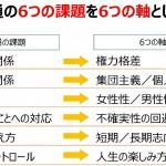 外国人をはじめ、日本人同士でも使える異文化適応力(CQ)のご紹介(2021年3月)